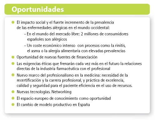 Perspectiva externa: oportunidades